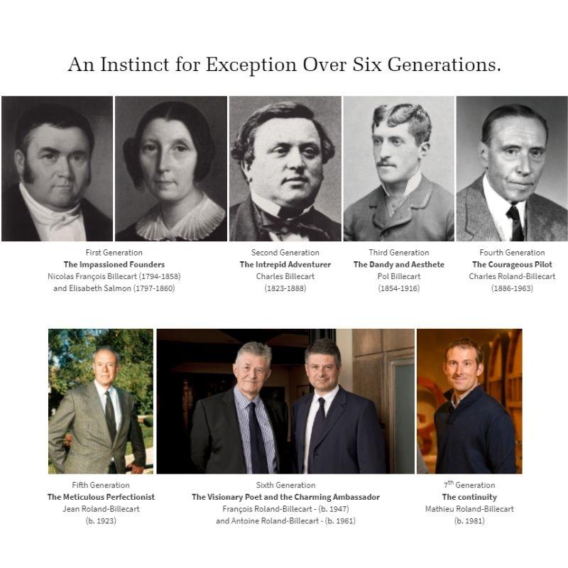 6 Generations
